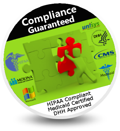 Compliance Guaranteed